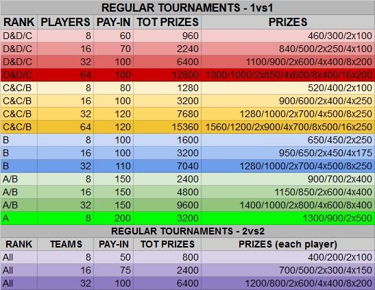 prizes_table.jpg